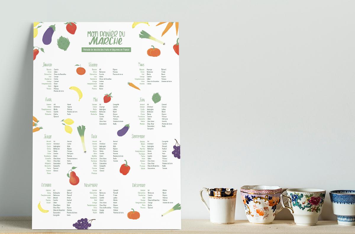 affiche avec les fruits et légumes de saison