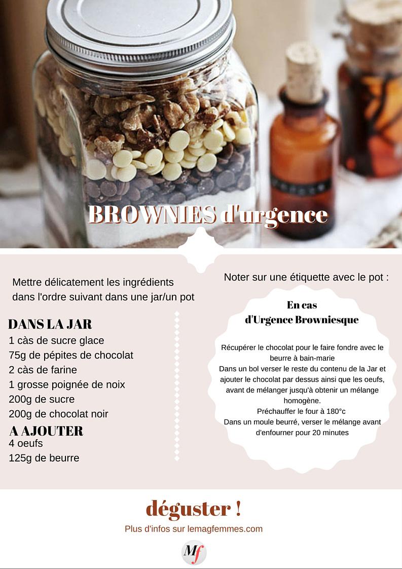 Recette : brownie d'urgence